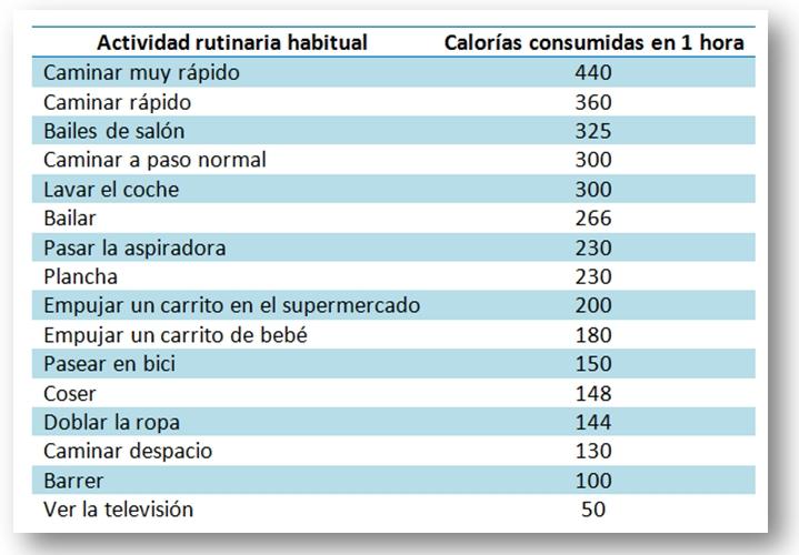 Mesofat Carboxiterapia como bajar la grasa abdominal sin dietas insulina una